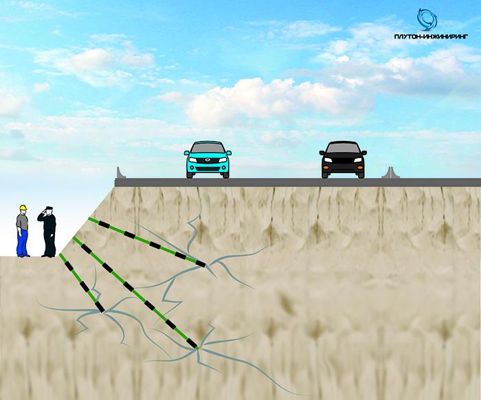 ГЕОТЕХНИЧЕСКОЕ РЕШЕНИЕ:  Усиление основания насыпи путём инъекции цементных растворов по манжетной технологии.