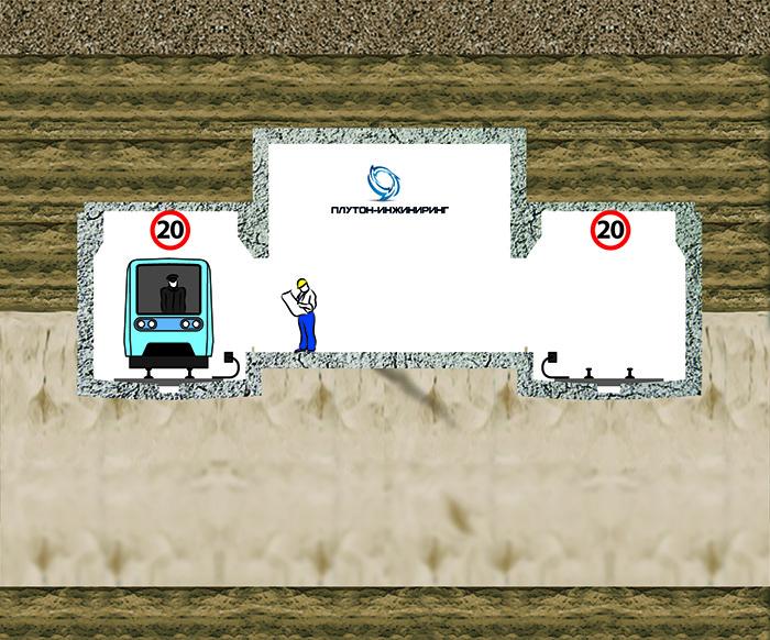 ГЕОТЕХНИЧЕСКАЯ ЗАДАЧА: Деформация грунтового массива основания перегонных тоннелей метрополитена.