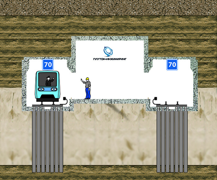 ГЕОТЕХНИЧЕСКОЕ РЕШЕНИЕ: Укрепление грунтового массива по технологии струйной цементации (джет-1).